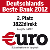 1822direkt - Beste Bank 2012
